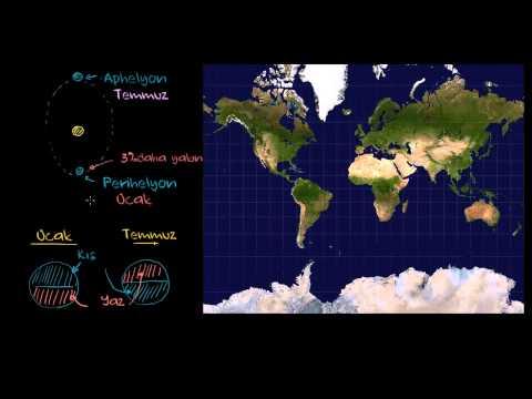 Güney Yarımküredeki Mevsimler Daha mı Sert Geçer? (Yer ve Uzay Bilimleri)