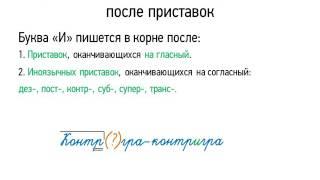 Видеоурок по русскому языку Правописание И,Ы в корне слова после приставок