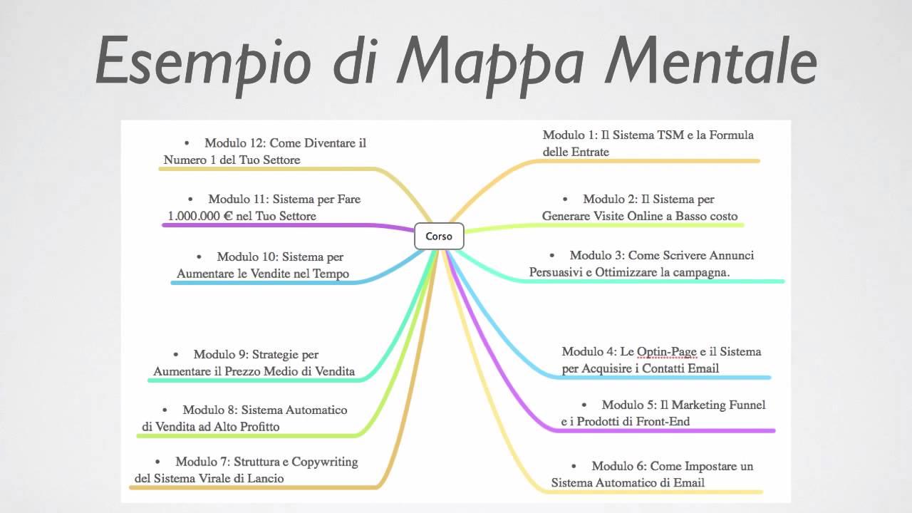 Mappe tony pdf buzan mentali