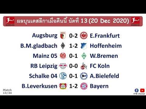 ผลบอลบุนเดสลีก้าล่าสุด นัดที่13 : เสือใต้บุกอัดไบเออร์ ไลป์ซิกได้แค่เจ๊า ชาลเก้ยังแย่(20 Dec 2020)