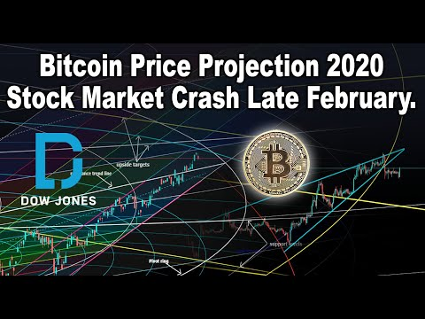 Bitcoin Price Projection 2020! Stock Market Crash In February. BTC, Crypto Currency & The Dow Jones.