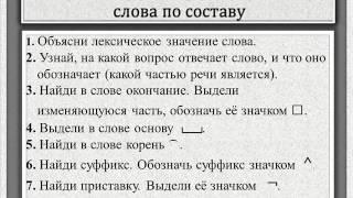 3 четверть  Русский язык  4 кл  Состав слова  АКР№1