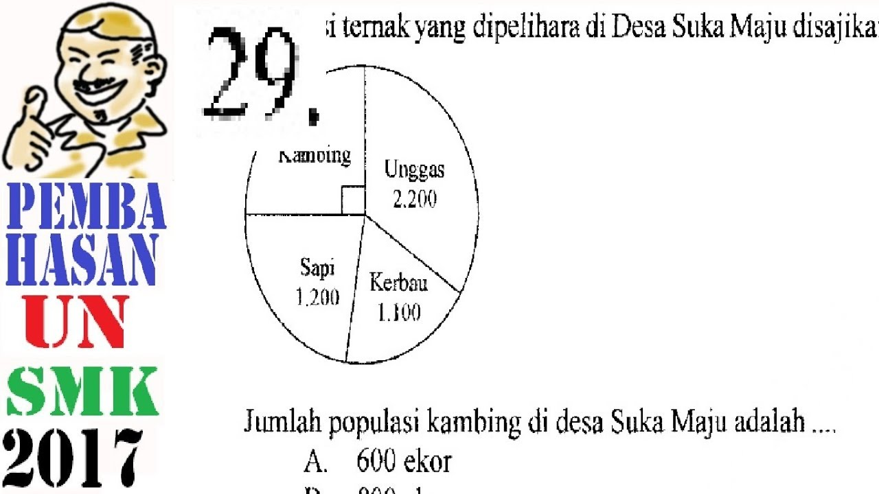 Un smk 2017 matematika no 29 menghitung populasi dari diagram un smk 2017 matematika no 29 menghitung populasi dari diagram lingkaran ccuart Image collections
