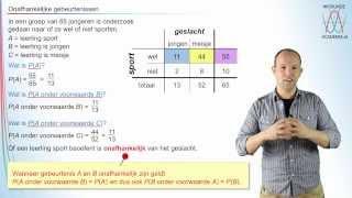 Kansrekening - onafhankelijke gebeurtenissen - WiskundeAcademie