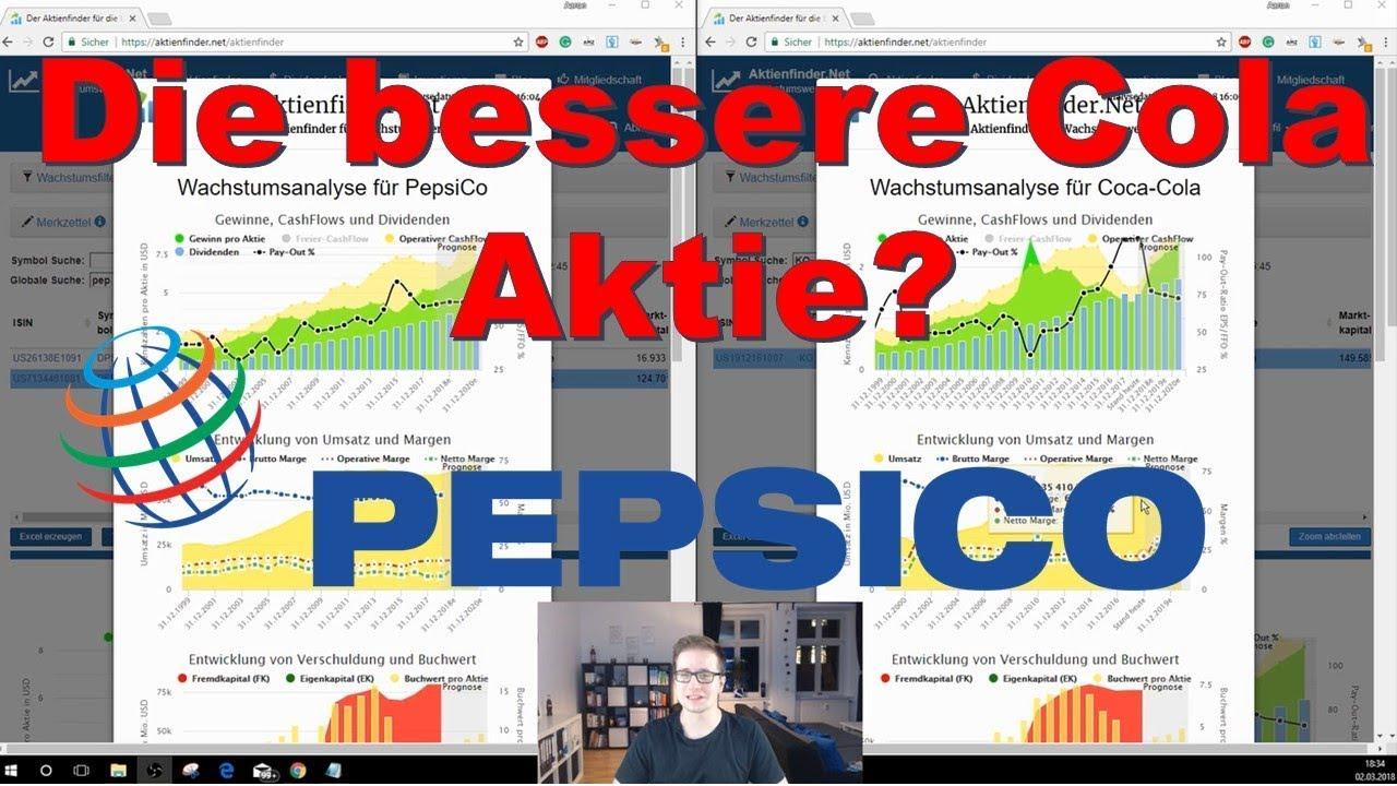 Pepsico Aktie