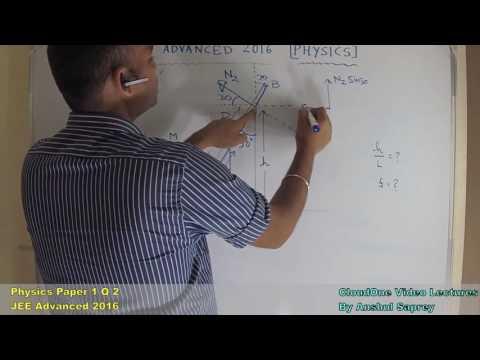 Physics JEE Advanced 2016 Solutions by Anshul Saprey
