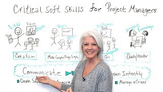 Critical Soft Skills for Project Managers - Project Management Training