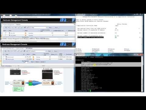 PowerHA SystemMirror V7.2 - ROHA & Power Enterprise Pool Integration