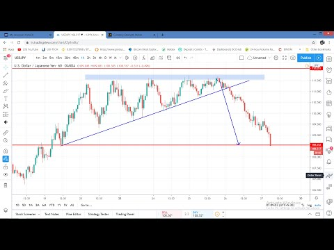breakout-trade-live-technical-analysis-[usdjpy-]-forex-malayalam-#ascending-triangle