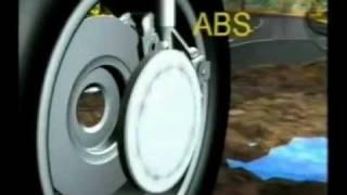 видео Cистема ASR / TRC Traction Control System (Трэкшн Контроль)
