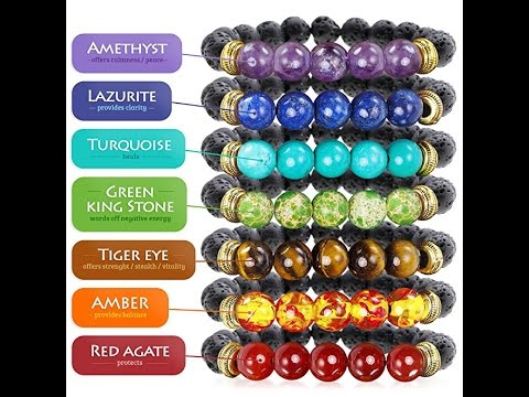 Chakra Colors  The 7 Chakras and Their Meanings