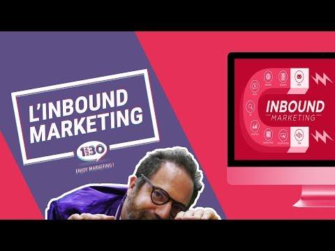 L'Inbound Marketing expliqué par l'agence 1min30