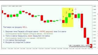 Урок 1 из серии видео материалов В. Гилка  по торговле на Форексе
