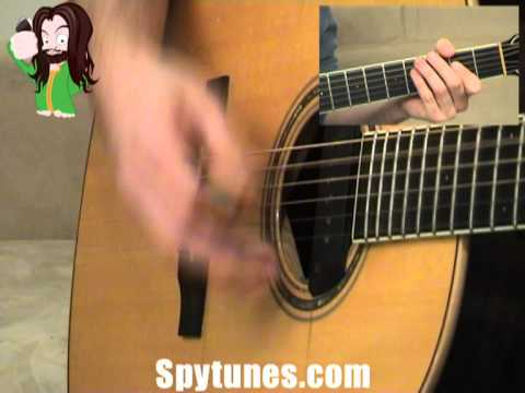 I Can't Stand The Rain Rhythm Guitar Lesson