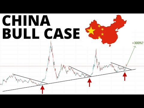 Why Chinese Stocks are Setting up for a Bull Market | US China Tensions