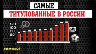 Футбол. Самые титулованные клубы России.