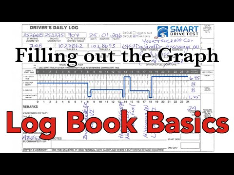 Log Books | Fill Out Graph—Canada & United States
