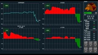[帽子戲法]台指期籌碼&波浪高低位系統直播(2018/12/19)[夜盤][Taiwan Stock Bot Live Stream]