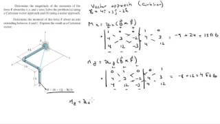 Determine the magnitude of the moments of the force F about the x, ...