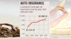 Wilmington, NC Car Insurance Quotes | 1-855-387-1789