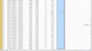 Jak przeprowadzić backtesty (testy historyczne) dostawców sygnału Forex z serwisu Zulutrade