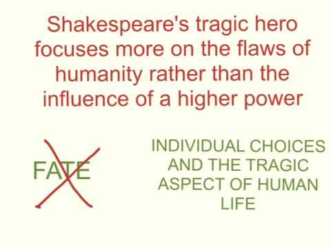 Shakespeare's Tragic Hero Archetype