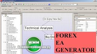 Forex ea generator, как установить и пользоваться