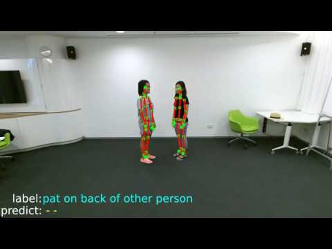 Two-Stream RNN/CNN for action recognition in 3D videos - YouTube