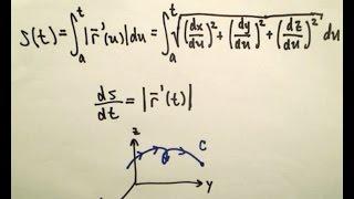 Parametrize een Curve met Betrekking tot Arc Lengte