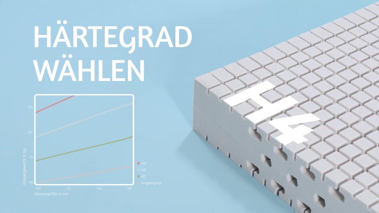 7 Zonen Kaltschaum Matratze 70x200 x18 ergomed VitalTraum RG40