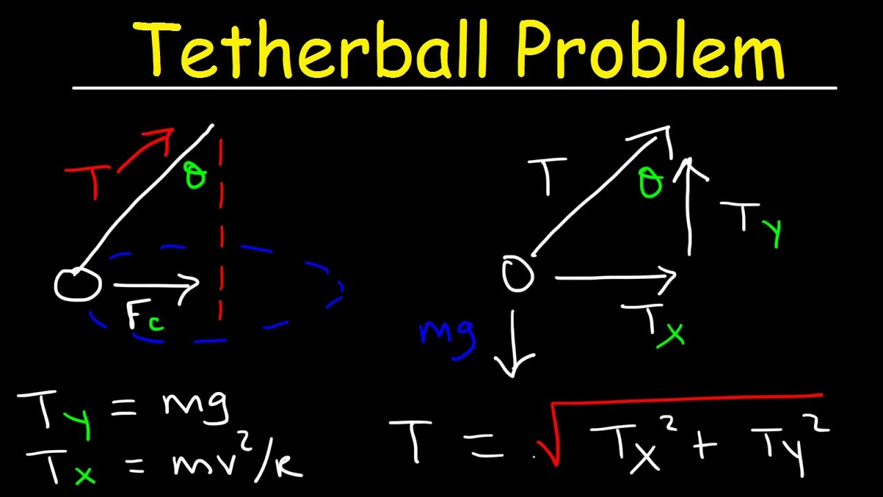 Tetherball problem tension centripetal force uniform circular tetherball problem tension centripetal force uniform circular motion physics free body diagram ccuart Image collections