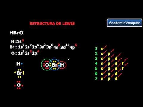 Clo3 Molecular Geometry Shape And Bond Angles Chlorate Ion  Clo3 Molecular ...