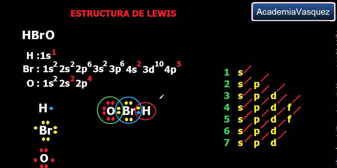 Estructura De Lewis Hbro Enlace Covalente Normal Polar
