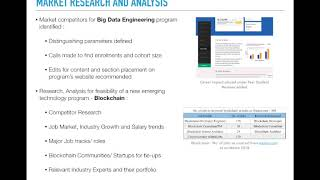 Poject Semester- Summary Video
