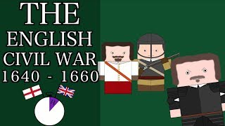Ten Minute English and British History #20 - The English Civil War