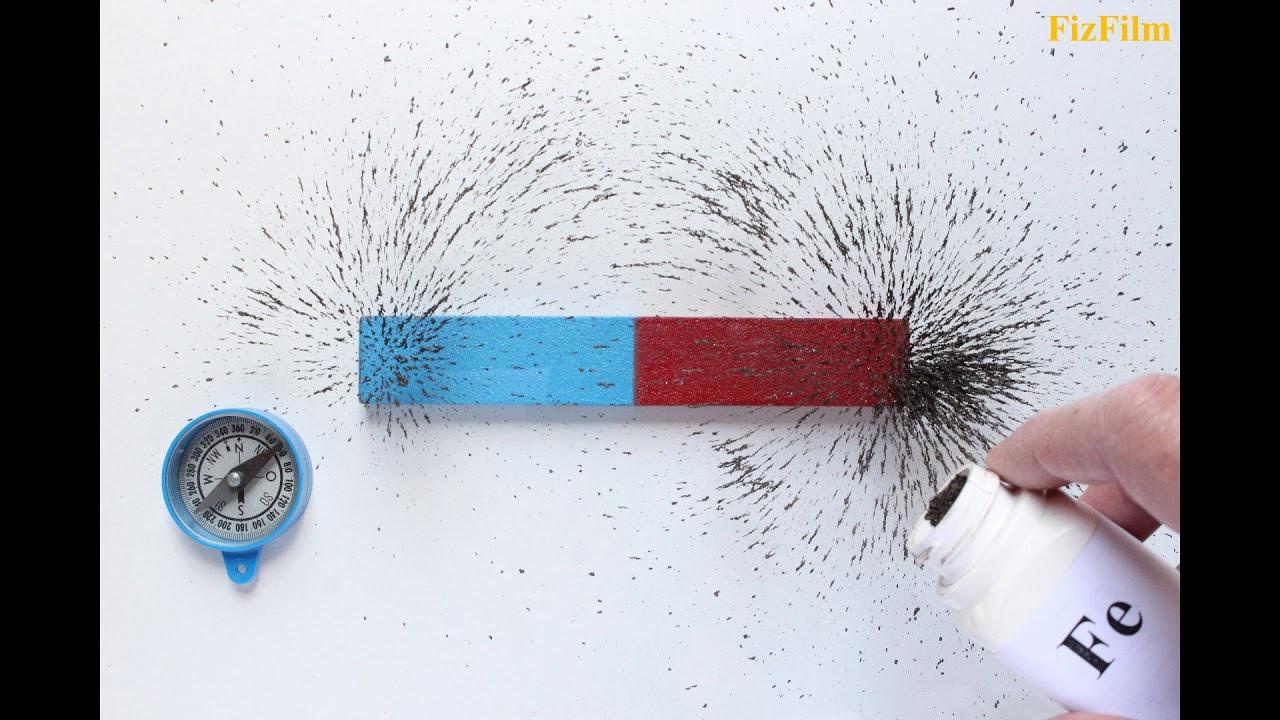 dohányzó mágnesek hogyan működnek