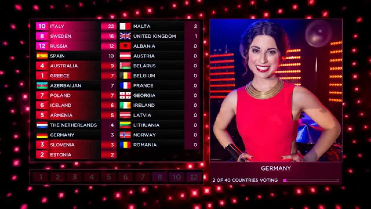 sieger eurovision song contest 2019