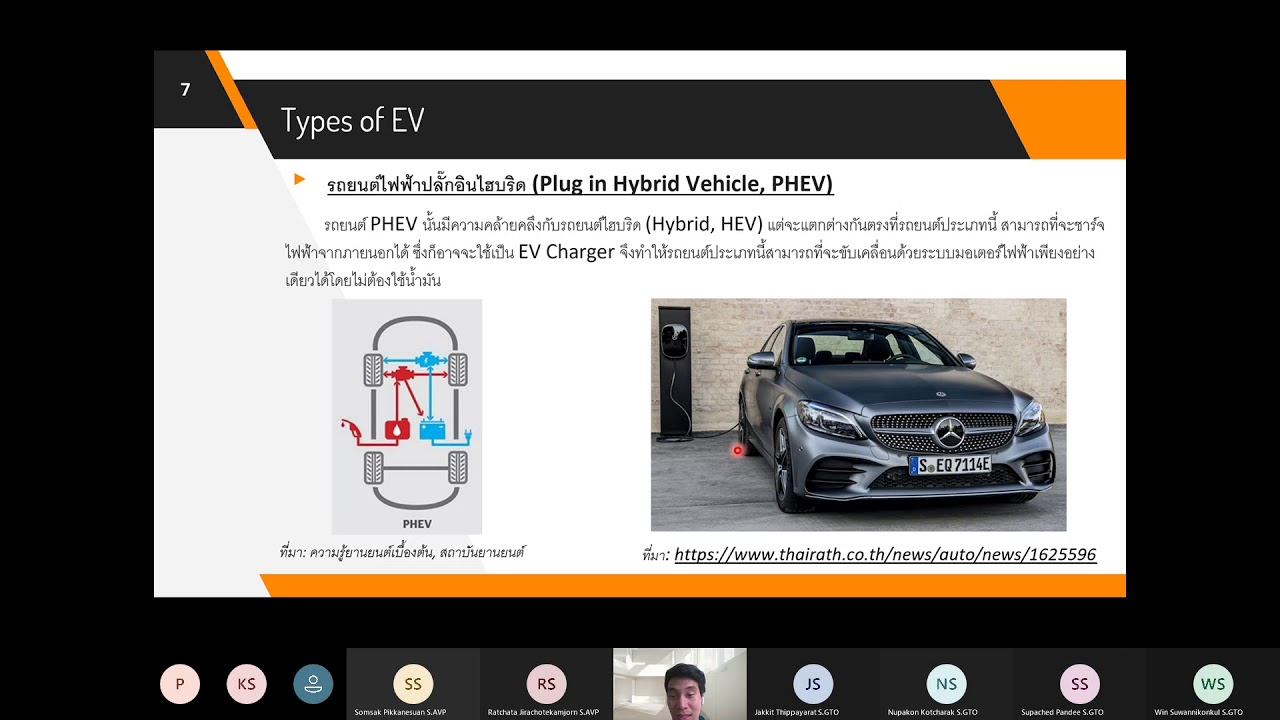 การบรรยายหัวข้อ EV Business Review