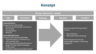 Human Resources Lounge   Offline Events   HR Meetups
