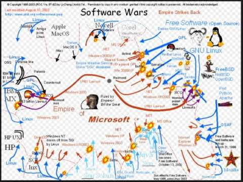 The Free Software Foundation FSF) is a nonprofit organization