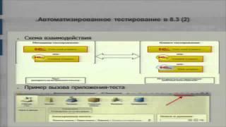 видео Как открыть страховую компанию с нуля в России: подробный бизнес-план и пакет необходимых документов