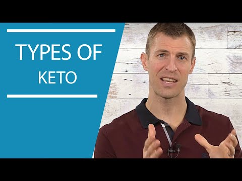Which Type of Keto is Right for You?  Dr Josh Axe