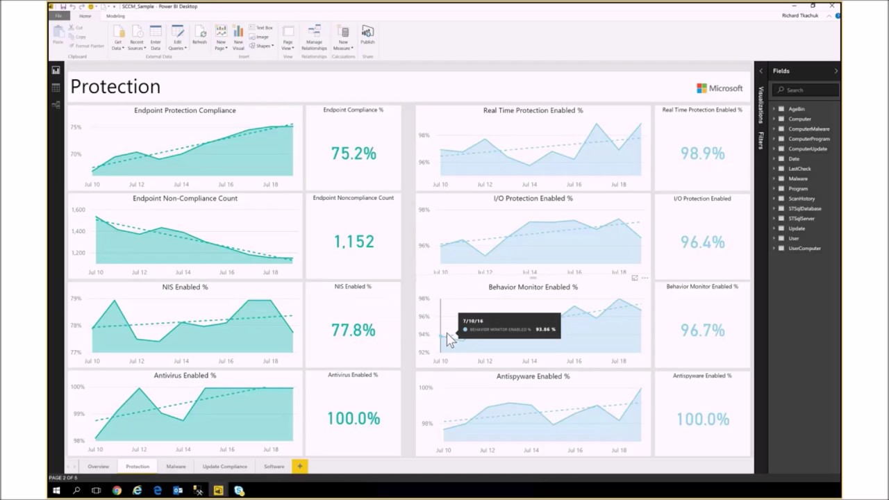 System Center Configuration Manager Solution Template Technical Discussion