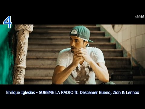TOP 10 LATIN SONGS (MARCH 4, 2017)