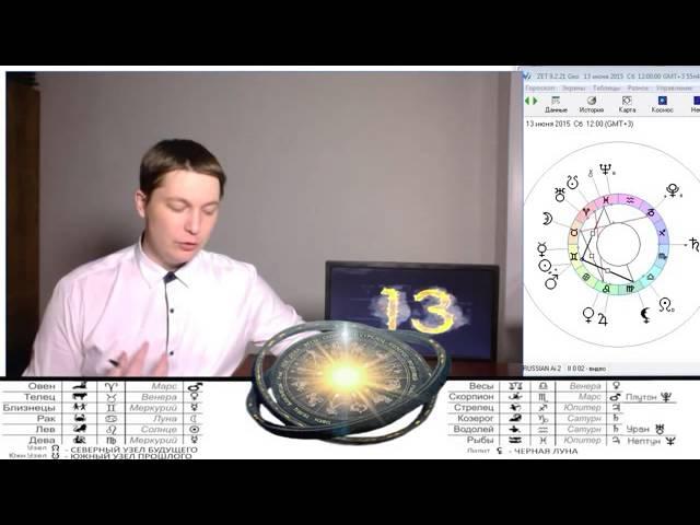 Гороскоп на сегодня учитывает наиболее яркие астрологические аспекты сегодняшнего дня в соответствии с индивидуальными особенностями каждого знака зодиака.