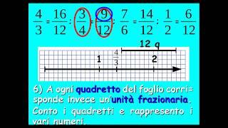 Aritmetica_1.8.8: rappresentazione di una frazione su una retta numerica orientata