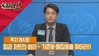 [서울경제TV] 마에스트로 투자 레시피 : 힘과 차트의…