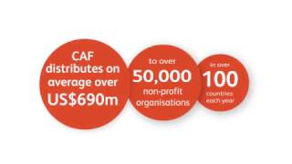 CAF World Giving Index | Global Overview | Charities Aid Foundation