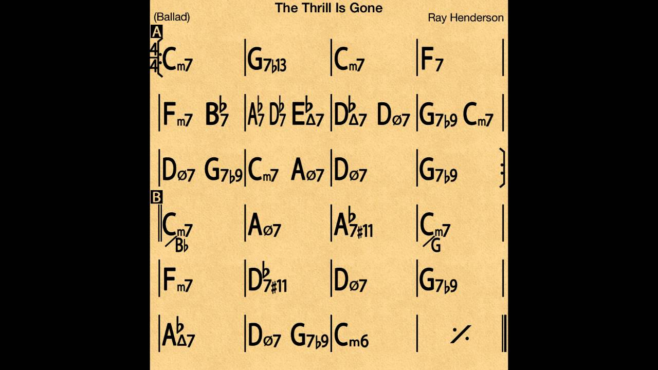 The Thrill Is Gone Backing Track Play Along Youtube