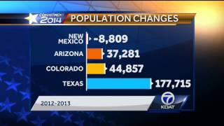 Commitment 2014: Population Change and Early Voters